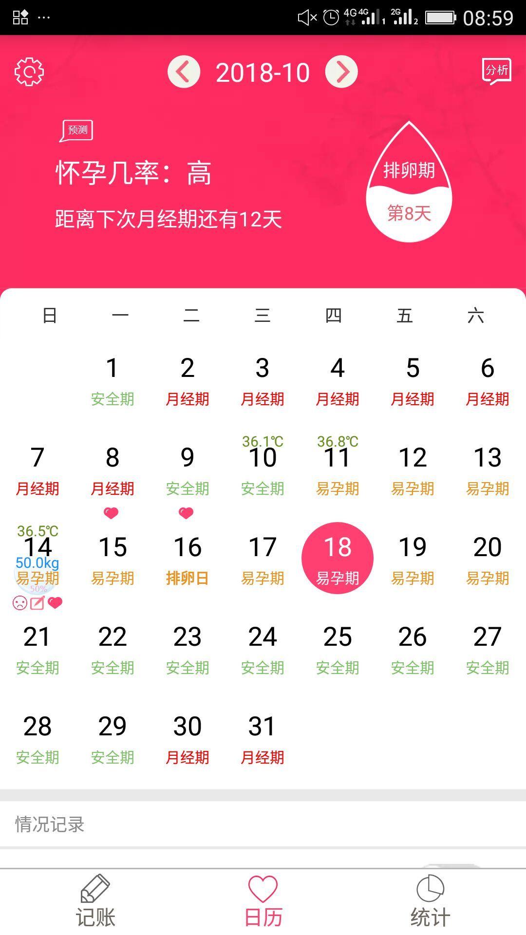 排卵期安全期日历