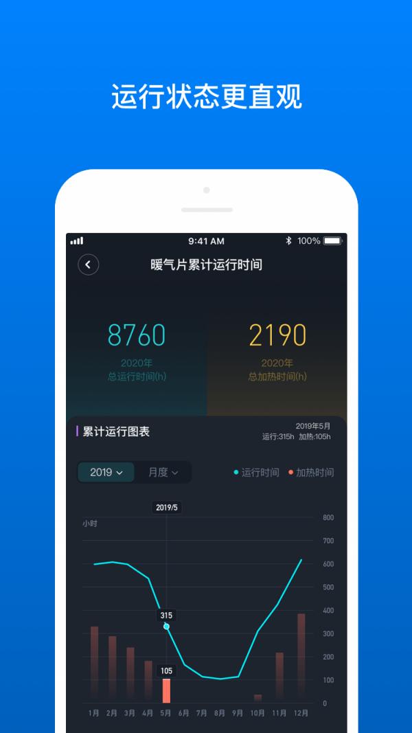 南方健坤app V1.0.1